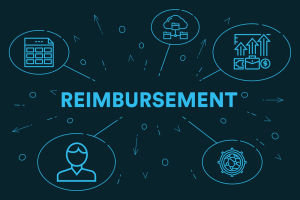 Automatic Amazon Reimbursement Services
