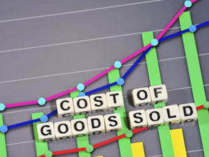 Graph with cost of goods sold